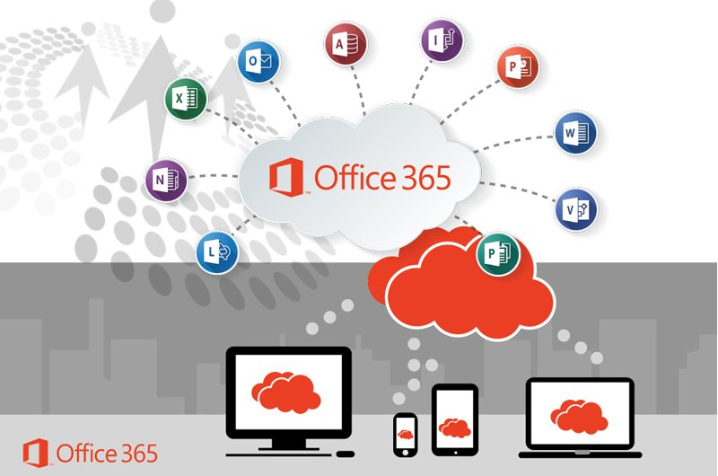 Register your application to work with Office 365 – Part 2